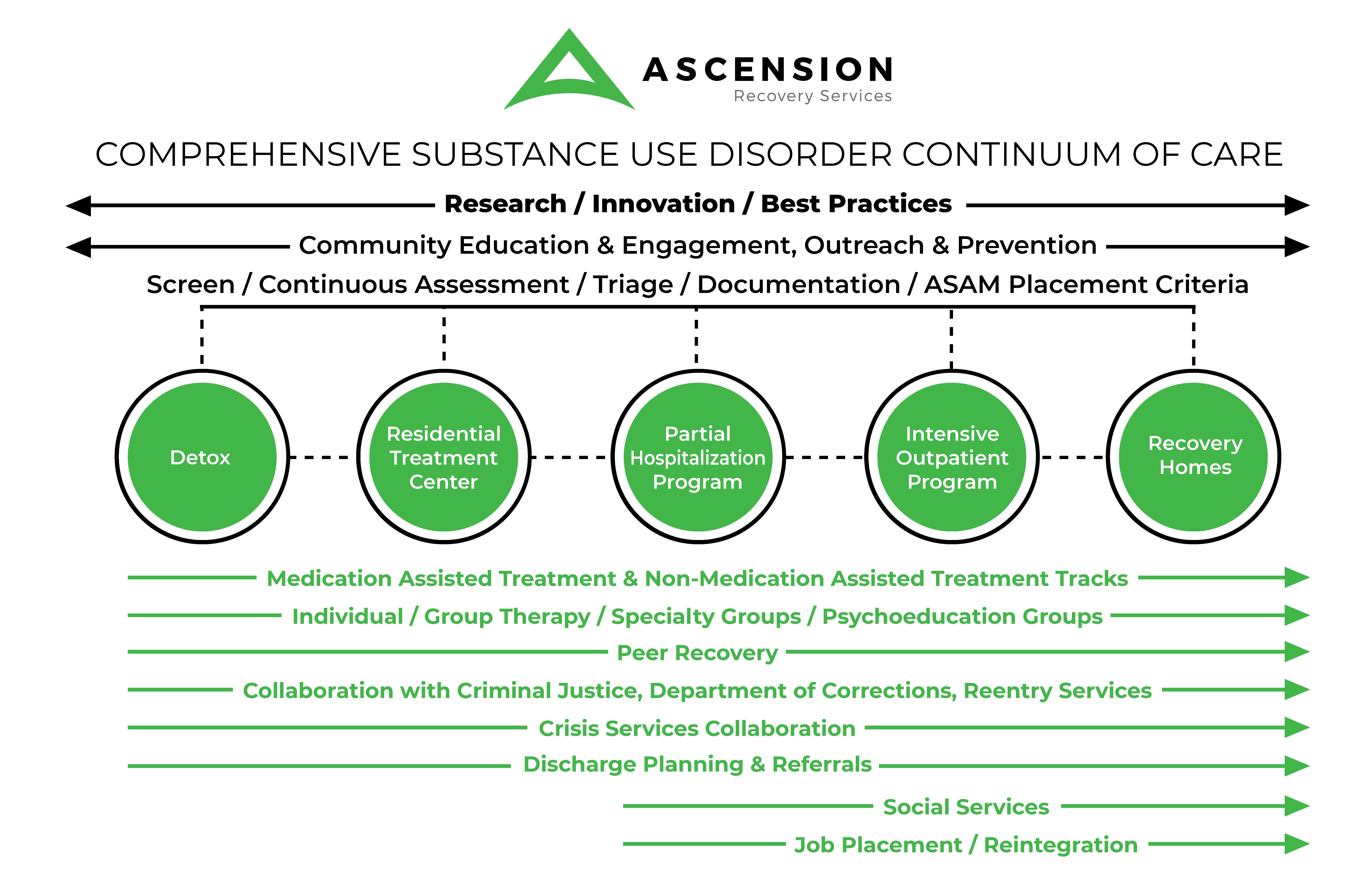 Ascension Continuum Slide-01