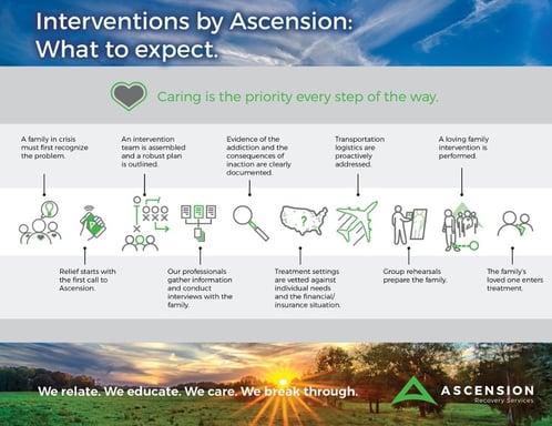 addiction-intervention-ars